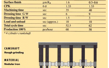 Centerless-grinding-of-cam (2)