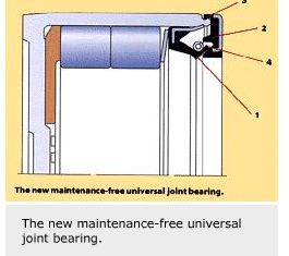 The maintenance-free universal-joint01 (1)