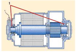 Development of traction motor bearings evolution online for Electric motor bearing oil