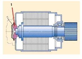 Development of traction motor bearings evolution online for What is traction motor