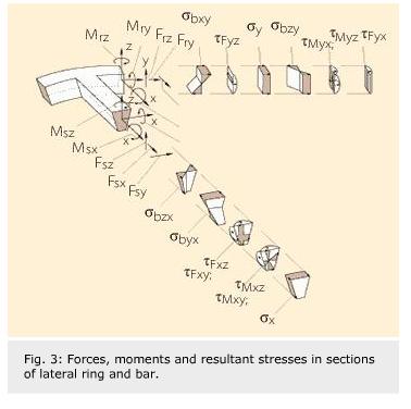 圆锥轴承单元 对于圆锥轴承单元, tbus笼,有限元模型的互动与滚筒的