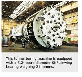 Slewing-bearings-break