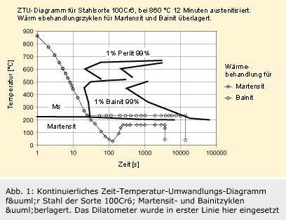 allgemeine gaskonstante berechnen