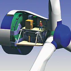Wind power made easier
