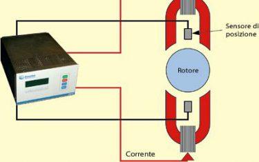 Cuscinetti-magnetici (1)