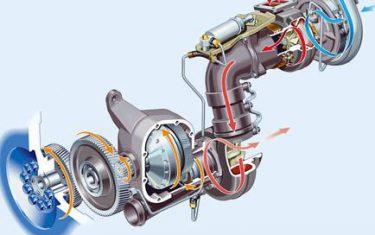 Turbocompressione (1)