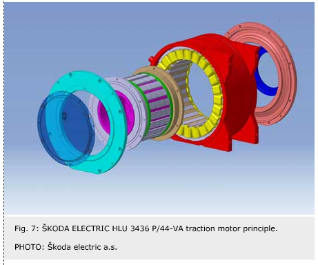 SENSORIZED TRACTION MOTOR BEARING UNITS7