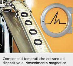 Economia ed ecologia nella produzione di componenti ad alte prestazioni (1)