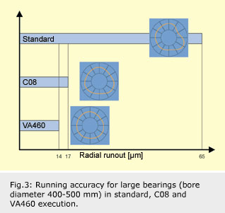 research papers on air bearing technology Spherical air bearing to simulate weightlessness by this paper describes a number of spherical air bearing space simulators air bearing can be mounted on a.