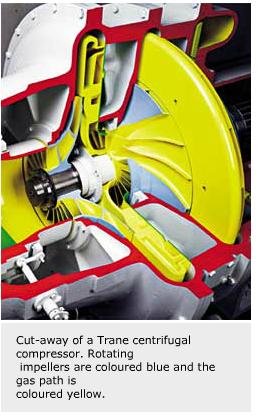 Hybrid bearings (2)
