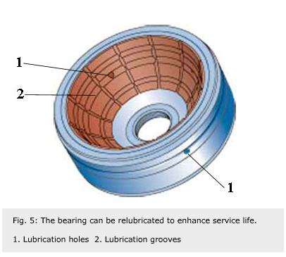 skf solution for railway articulation joints evolution online baldor wiring diagram skf wiring diagram #35