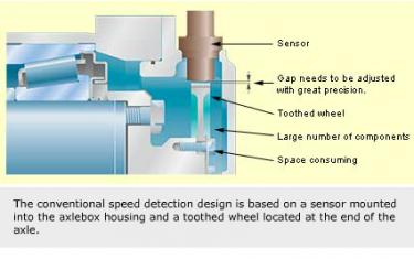 Sensors (3)