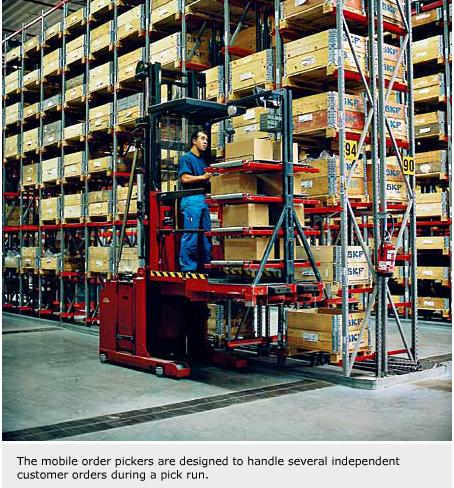 international logistics systems