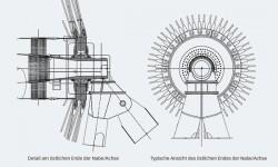 Bild 1: Skizze der Lageranordnung