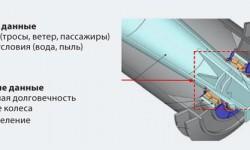 Рис. 2 Моделирование.