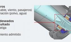 Fig. 2: Cálculos