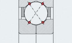 Fig. 3: Transmisión de carga teórica en un rodamiento de bolas con cuatro puntos de contacto.