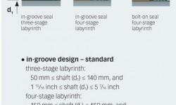 Fig. 5: SKF Taconite Seals – product range.