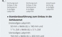 Bild 5: SKF Taconite-Dichtungen – Lieferangebot.
