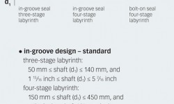 Fig. 5: SKF Taconite Seals – product range.