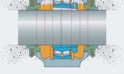 Fig. 2: La solución de tres barreras de SKF