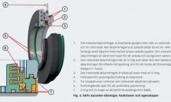 Fig. 4: SKFs taconite-tätningar, funktioner och egenskaper.