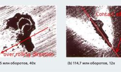 Рис. 4. Экспериментальные результаты распространения выкрашивания из-за искусственной вмятины в центре дорожки качения внутреннего кольца конического роликоподшипника. Эллипс показывает аппроксимированный размер контакта по Герцу.