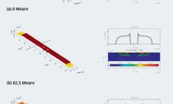 Figur 6. Modellprediktioner för skalning, tryck och utveckling av spänningar under ytan med ökande antal lagervarv (Testförhållanden: tabell 1.)