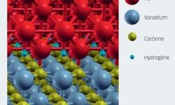 Fig. 3. Atomes d'hydrogène présents à la séparation entre le fer et un précipité composé de vanadium et de carbone (image créée à l'aide du logiciel XcrySDen).