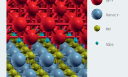 Fig. 3: Väteatomer vid gränsen mellan järn och en fällning bestående av vanadin och kol. Bild producerad med programvaran XCrySDen.