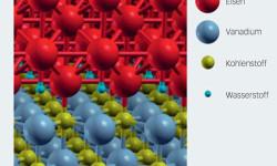 Bild 3: Wasserstoffatome an der Grenze zwischen Eisen und einem aus Vanadium und Kohlenstoff bestehenden Niederschlag. Dieses Bild wurde mit der XCrySDen Software erzeugt.