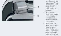 Fig. 3: Overview of the features of small sealed SKF Explorer spherical roller bearings with the new seal design.