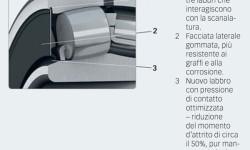 Fig. 3: Panoramica delle caratteristiche dei cuscinetti orientabili a rulli SKF Explorer di piccole dimensioni, con protezioni incorporate, dotati delle nuove tenute.