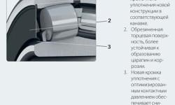 Рис. 3: Особенности новой конструкции уплотнений малогабаритных уплотнённых сферических роликоподшипников SKF Explorer.