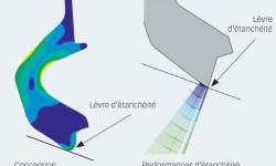 Fig. 5. La conception améliorée de la lèvre d'étanchéité se traduit par un frottement réduit pour des performances d'étanchéité identiques.