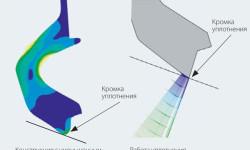 Рис. 5: Усовершенствованная конструкция кромки уплотнения обеспечивает снижение трения.