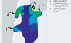 Fig. 6: il particolare disegno a triplo labbro permette un migliore ancoraggio sull'anello esterno. L'assemblaggio è facilitato.