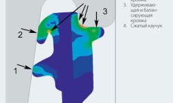 Рис. 6: Трёхкромочная конструкция улучшает фиксацию уплотнения в наружном кольце. Такое уплотнение дополнительно облегчает сборку.