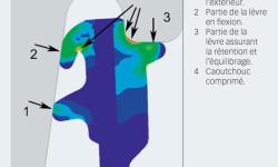 Fig. 6. La conception de la lèvre en trois parties améliore l'ancrage du joint dans la bague extérieure. En outre, le joint facilite l'assemblage.