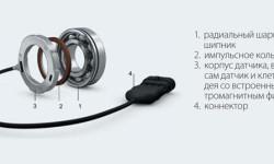 Рис. 10. Объёмное изображение сенсорного подшипника SKF с неподвижным наружным кольцом серии BMD.