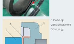 Fig. 3: Koniska rullagerenheter (TBU) försedda med ett speciellt distanselement i polymermaterial mellan innerringens sidoyta och axelns stödring för att undvika passningsrost.