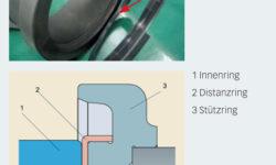 Bild 3: Kegelrollenlagereinheiten (TBU) mit Distanzring aus Spezialpolymer zwischen Innenring-Stirnseite und Stützring zur Vermeidung von Reibkorrosion.