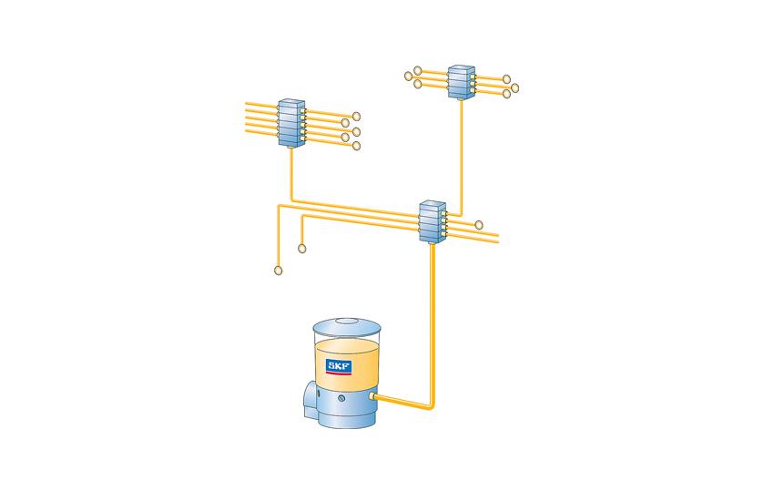 Fig. 4a: SKF ProFlex lubrication system.