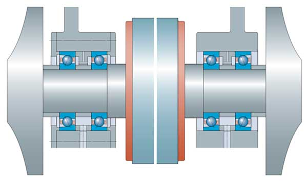 Fig. 2: Rolling bearing arrangement for a centrifugal compressor chiller with two rotating impellers.