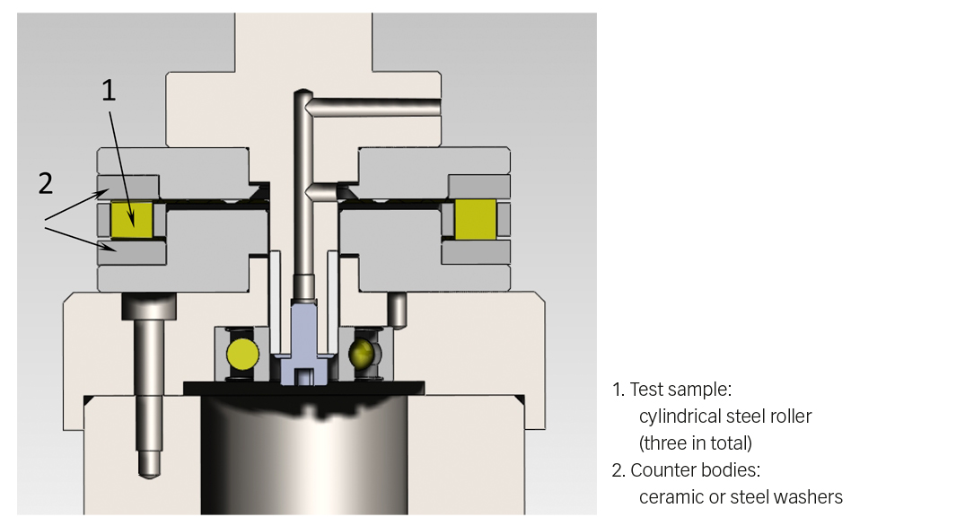 Fig. 1: Schematic view of the bearing test rig.