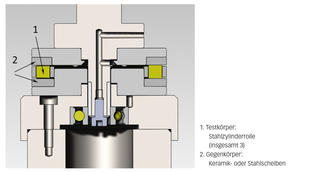 Bild 1: Schematische Darstellung des Lagerprüfstands