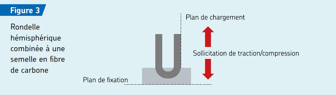 France-SKF-Black-Design_fig3