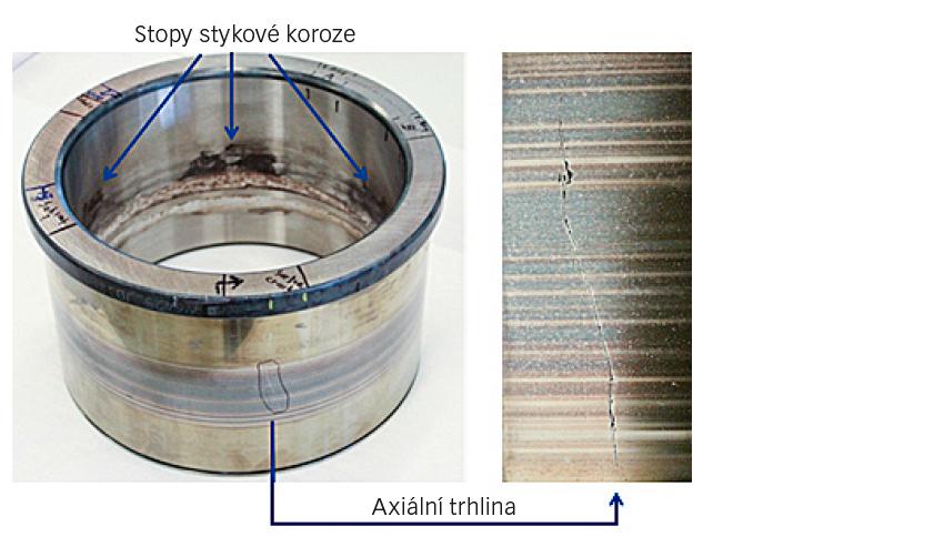 Obr. 8: Předčasně havarované ložisko s axiální trhlinou na oběžné dráze vnitřního kroužku.