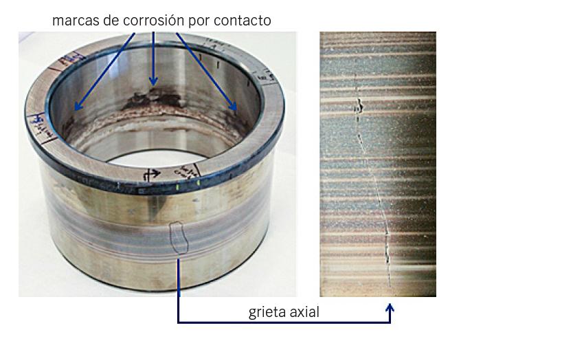 Fig. 8: Rodamiento que falló prematuramente con grieta axial en el camino de rodadura del aro interior.