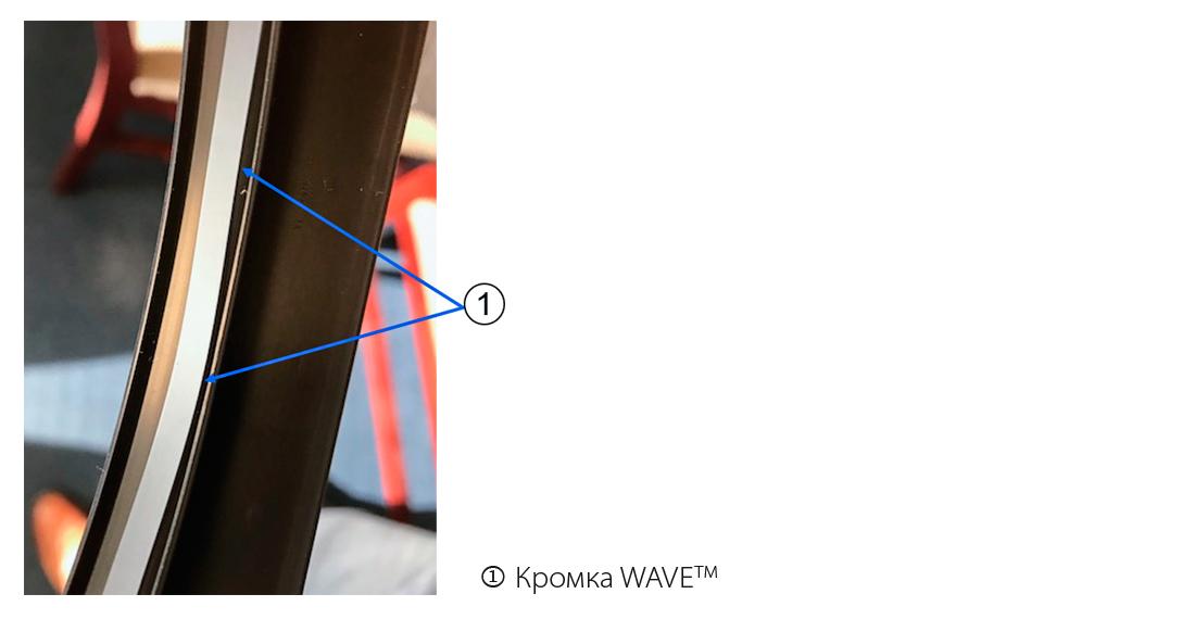 Технология кромки WAVE